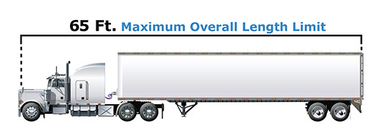 What Are The Dimensions Of A Semi Truck : Stopping distance share the road arizona