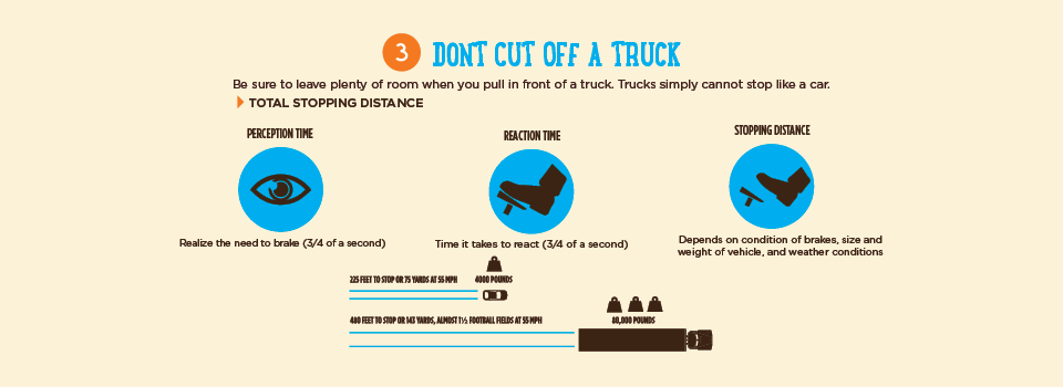 3_dont_cut_off_truck