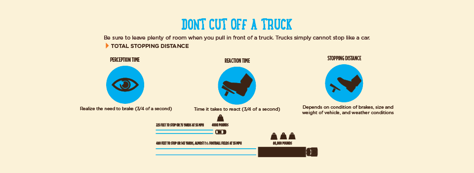 dont-cut-off-a-truck